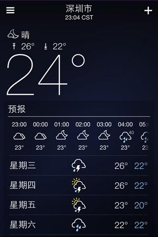 雅虎天气:Yahoo Weather