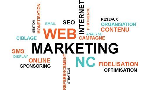提高网络营销的效率