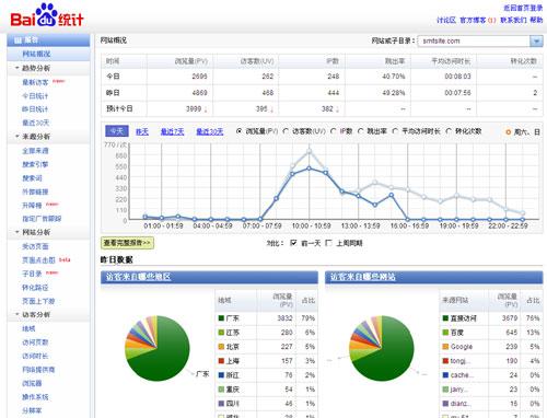 Google Analytics与百度统计比较