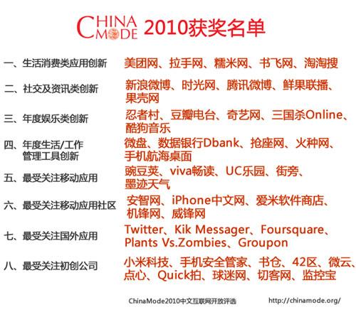 2010值得关注的45个初创公司和产品