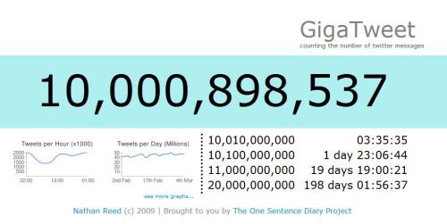 2010年3月5日Twitter的信息总量就已经突破100亿条