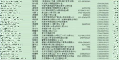 电子商务和政府网站用户资料泄漏(转载) - 800bu - {800Bu}