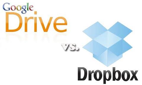 实测Dropbox和Google Drive上传速度对比