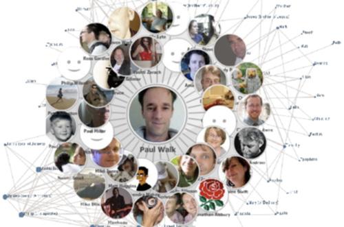 社提交网绕数据剜刨