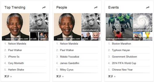 Google Zeitgeist 2013年度排行