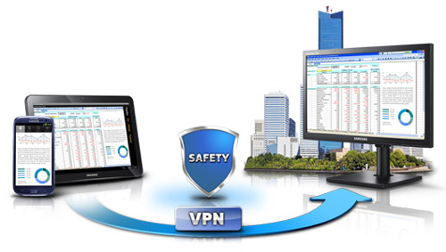 如何在不安全的WiFi下安全地上网