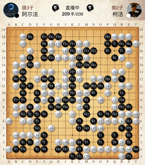 人机大战最终战:柯洁中盘认输 AlphaGo获胜