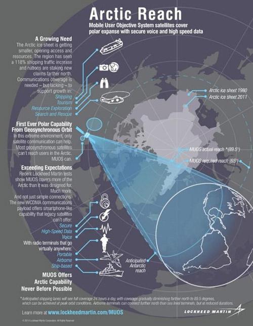 特朗普发推特的神秘设备 美军动用5颗卫星4个地面站保障