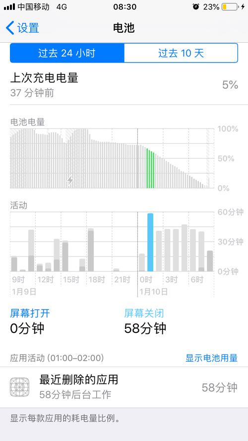 苹果手机耗电快:因为流氓软件在偷电